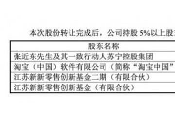 苏宁易购高层重组零售大佬黄明端任董事长任峻任总裁